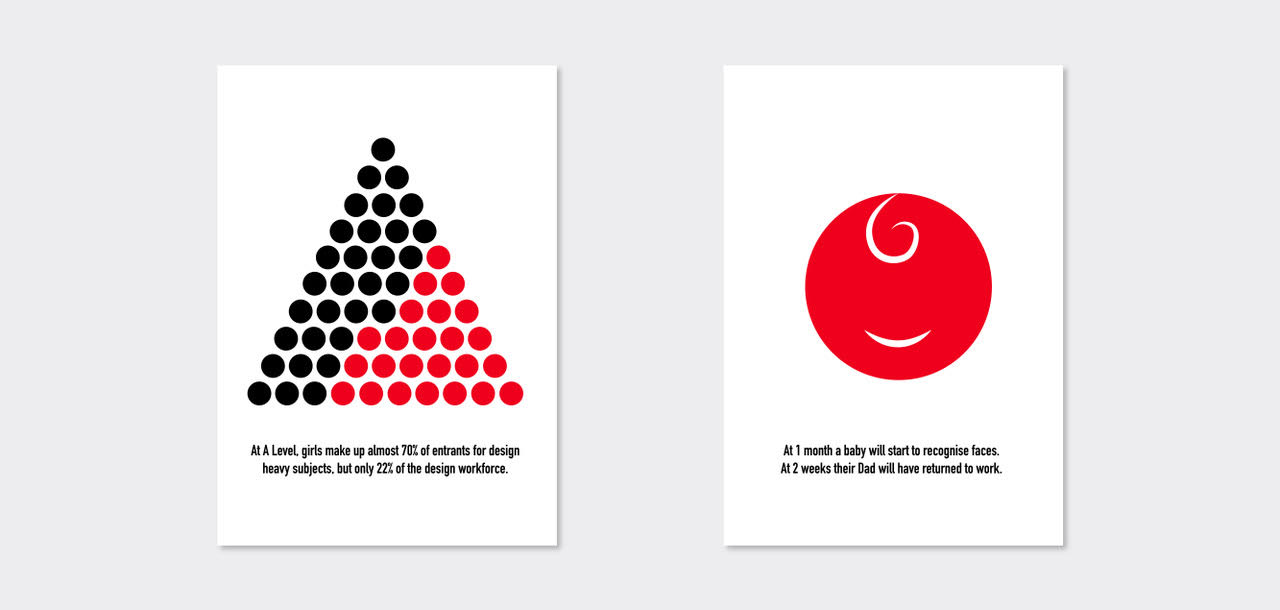 each for equal design for equal white bear studio poster project